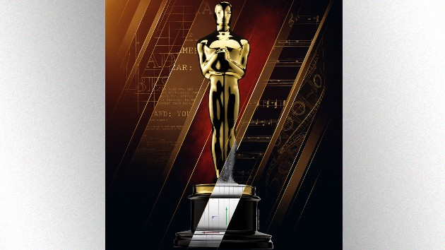 Could COVID-19 delay the Oscars?